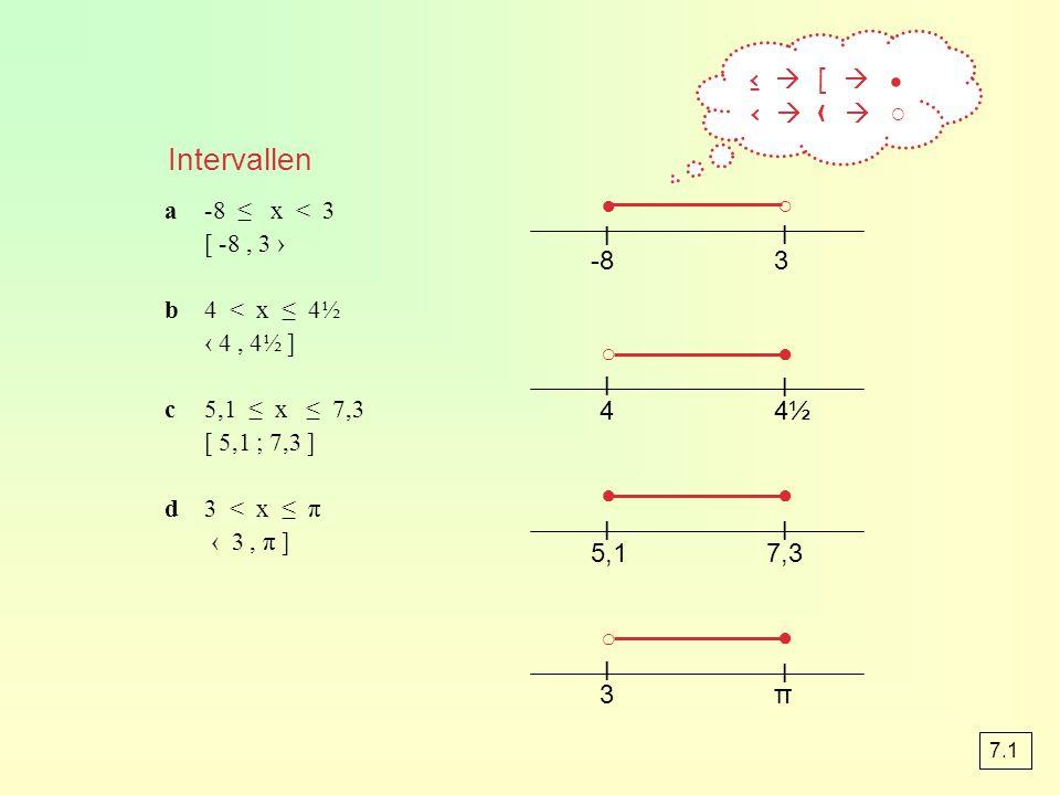Intervallen ≤  [  ● <  ‹  ○ ● ○ l l -8 3 ○ ● l l 4 4½ ● ● l l